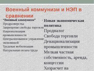 """Военный коммунизм и НЭП в сравнении """"Военный коммунизм"""" Продразверстка Запрещ"""