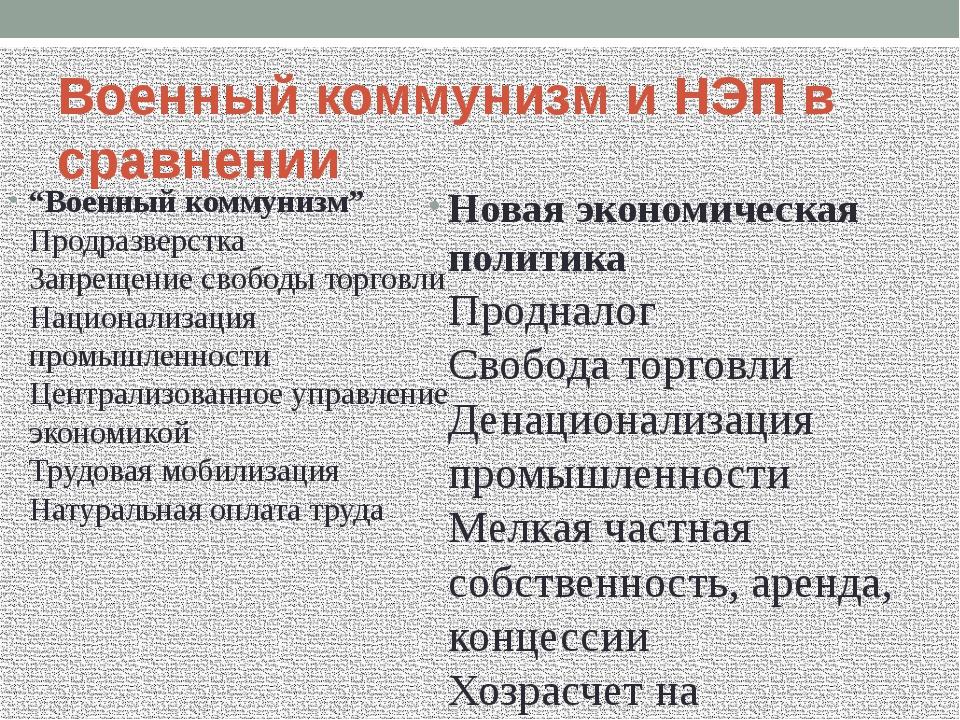 """Военный коммунизм и НЭП в сравнении """"Военный коммунизм"""" Продразверстка Запрещ..."""
