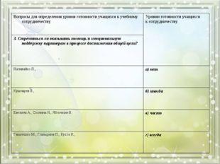 Вопросы для определения уровня готовности учащихся к учебному сотрудничеству