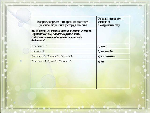 Вопросы определения уровня готовности учащихся к учебному сотрудничествуУро...
