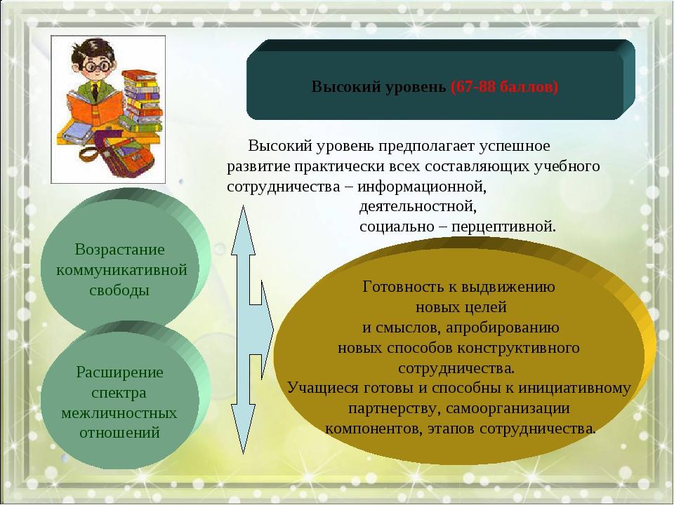 Высокий уровень (67-88 баллов) Высокий уровень предполагает успешное развитие...