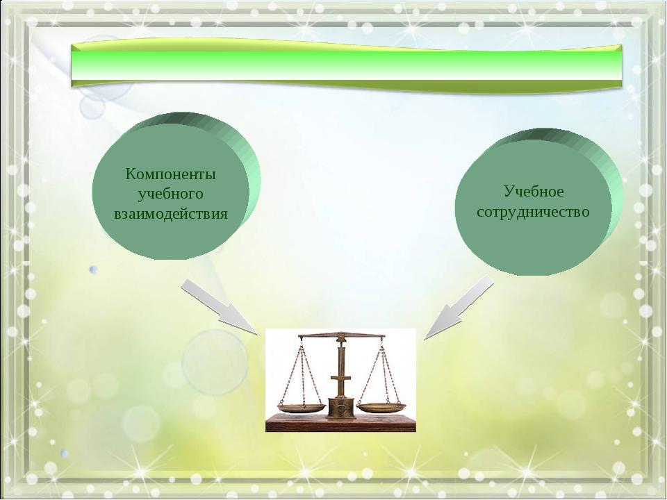 Компоненты учебного взаимодействия Учебное сотрудничество