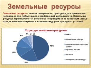 Используя диаграмму «Структура земельных ресурсов», расскажите о структуре зе