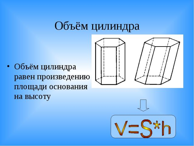 Объём цилиндра Объём цилиндра равен произведению площади основания на высоту