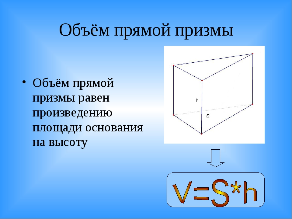 Объём прямой призмы Объём прямой призмы равен произведению площади основания...