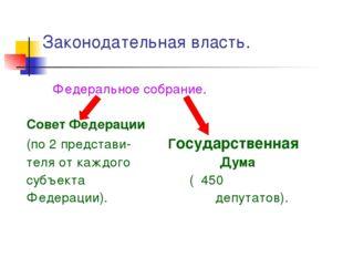 Законодательная власть. Федеральное собрание. Совет Федерации (по 2 представи