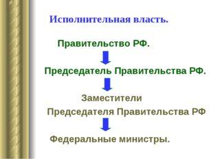 Исполнительная власть. Правительство РФ. Председатель Правительства РФ. Замес