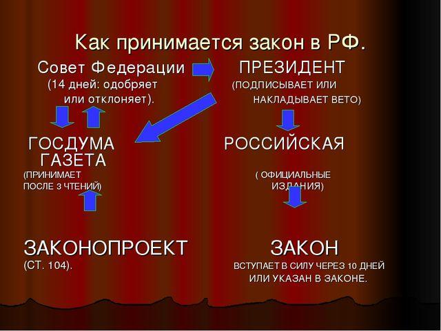 Как принимается закон в РФ. Совет Федерации ПРЕЗИДЕНТ (14 дней: одобряет (ПОД...
