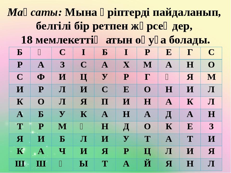 Мақсаты: Мына әріптерді пайдаланып, белгілі бір ретпен жүрсеңдер, 18 мемлекет...