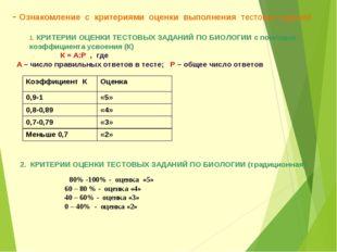 - Ознакомление с критериями оценки выполнения тестовых заданий. КРИТЕРИИ
