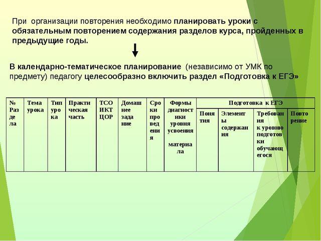 При организации повторения необходимо планировать уроки с обязательным повтор...