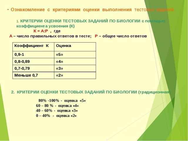 - Ознакомление с критериями оценки выполнения тестовых заданий. КРИТЕРИИ...