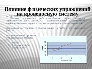 Показатели работоспособности сердца.  Важным показателем работоспособности с