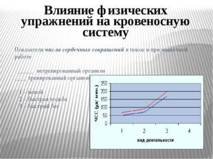 Влияние физических упражнений на кровеносную систему Показатели числа сердечн
