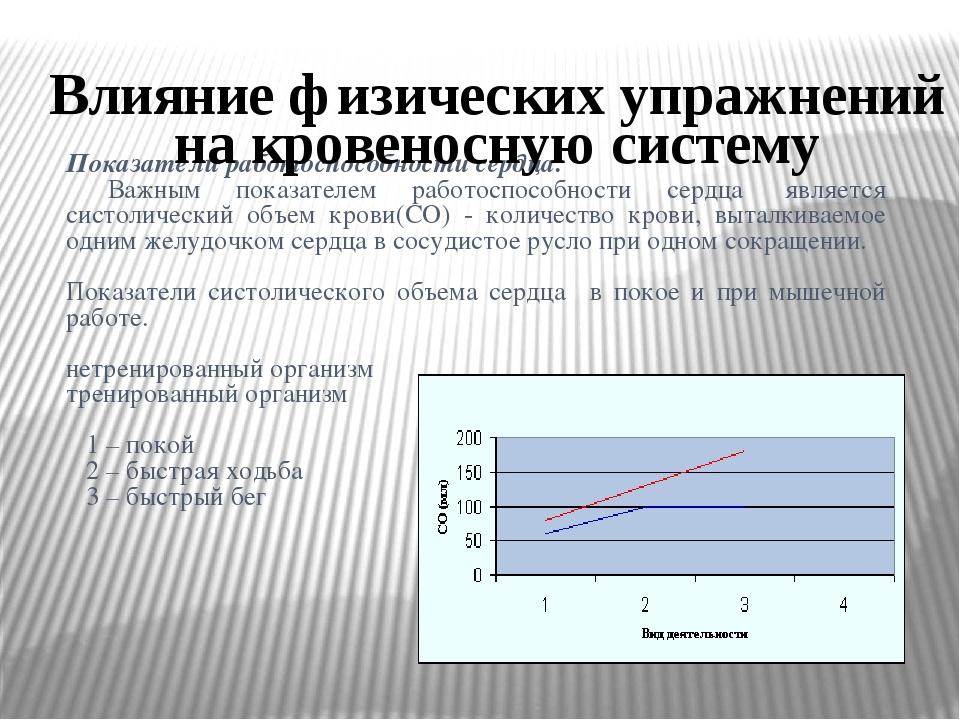 Показатели работоспособности сердца.  Важным показателем работоспособности с...