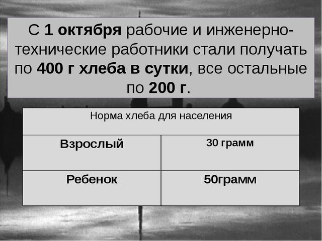С 1 октября рабочие и инженерно-технические работники стали получать по 400 г...