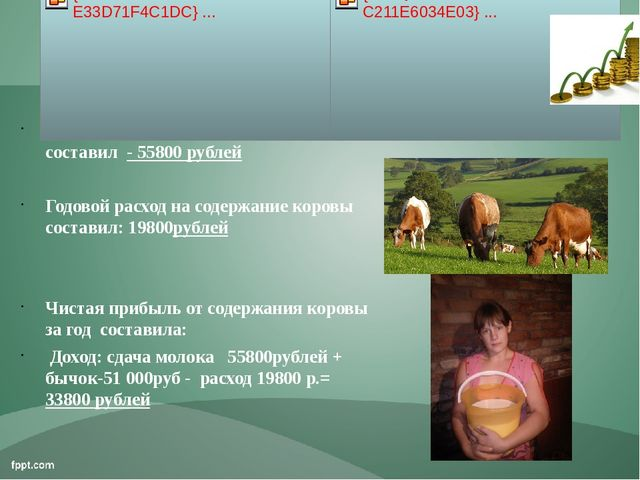 Общий доход от сдачи молока за год составил - 55800 рублей Годовой расход на...