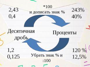 Десятичная дробь Проценты *100 и дописать знак % Убрать знак % и :100 2,43 0,