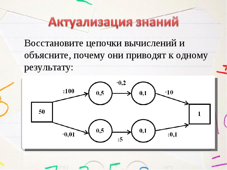 Восстановите цепочки вычислений и объясните, почему они приводят к одному рез...