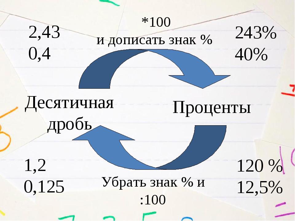 Десятичная дробь Проценты *100 и дописать знак % Убрать знак % и :100 2,43 0,...