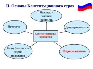 II. Основы Конституционного строя Конституционные принципы Демократическое Ч