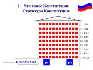Что такое Конституция. Структура Конституции. ПРЕАМБУЛА Р1 Р2 ГЛ.1 ГЛ.1 ГЛ.