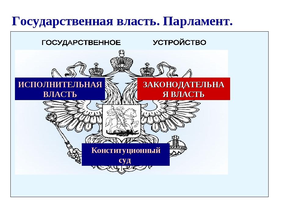 Конституционный суд ИСПОЛНИТЕЛЬНАЯ ВЛАСТЬ ЗАКОНОДАТЕЛЬНАЯ ВЛАСТЬ Государствен...