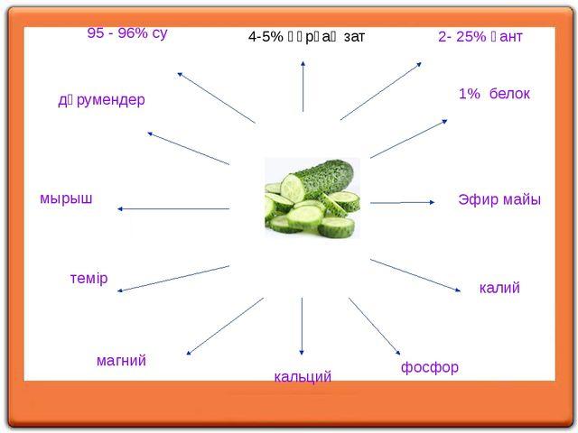 4-5% құрғақ зат 95 - 96% су 2- 25% қант 1% белок Эфир майы калий фосфор кальц...
