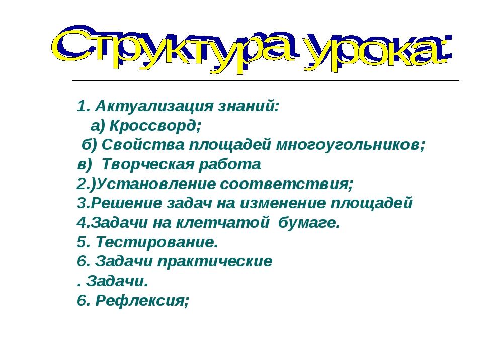1. Актуализация знаний: а) Кроссворд; б) Свойства площадей многоугольников; в...
