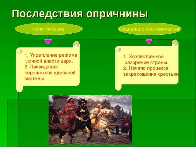 Последствия опричнины политические Социально-экономические 1. Укрепление режи...