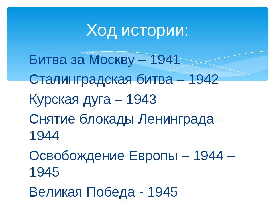 Битва за Москву – 1941 Сталинградская битва – 1942 Курская дуга – 1943 Снятие...