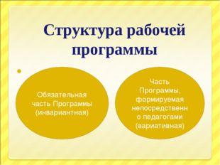 Структура рабочей программы Обязательная часть Программы (инвариантная) Часть