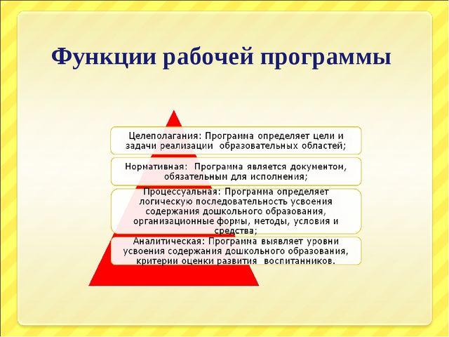 Функции рабочей программы