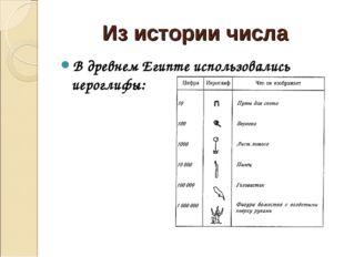 Из истории числа В древнем Египте использовались иероглифы: