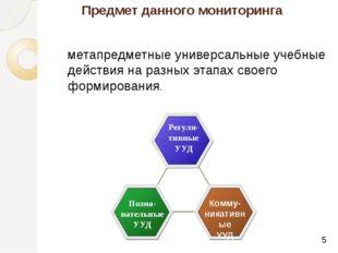 Предмет данного мониторинга метапредметные универсальные учебные действия на