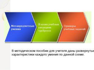 В методическом пособии для учителя даны развернутые характеристики каждого ум