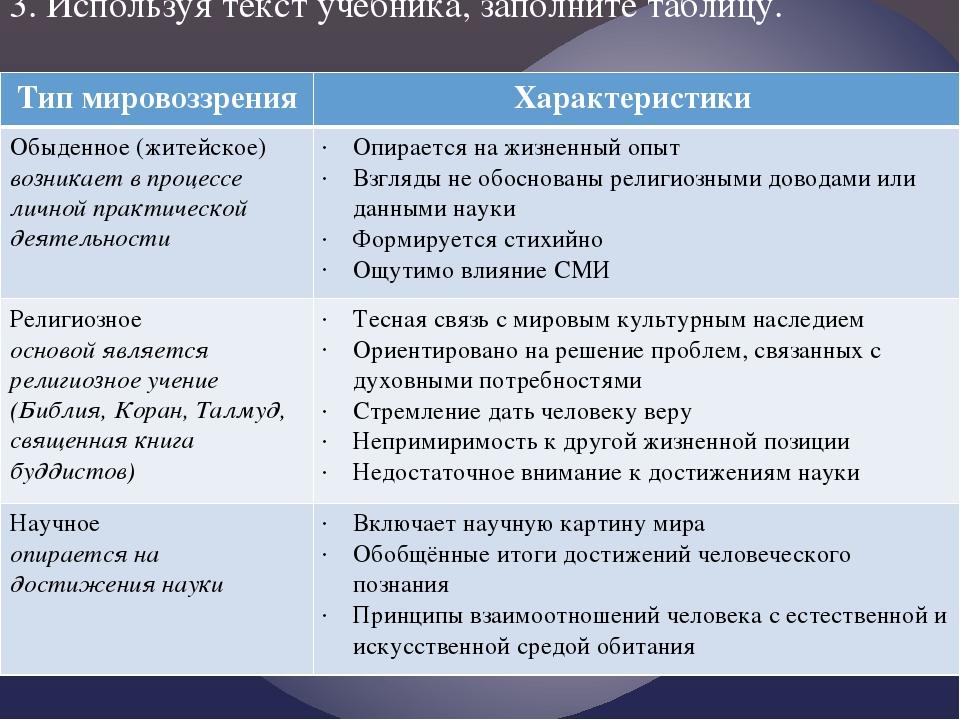 3. Используя текст учебника, заполните таблицу. Тип мировоззрения Характерист...