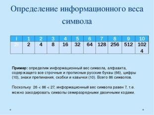Определение информационного веса символа Пример: определим информационный вес