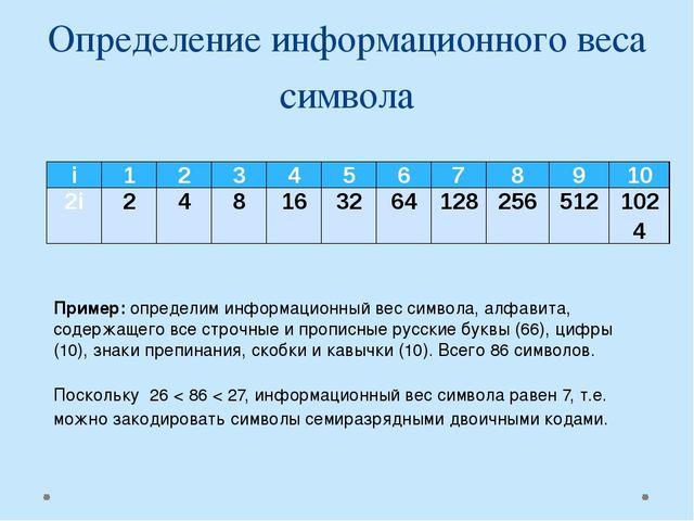Определение информационного веса символа Пример: определим информационный вес...