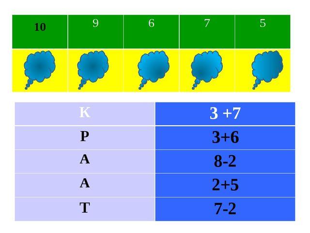 10 К 9 6 7 5 А Р Т А К 3+7 Р 3+6 А 8-2 А 2+5 Т 7-2