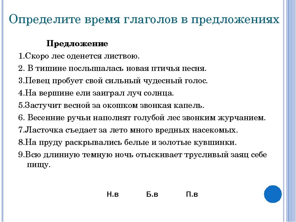 Определите время глаголов в предложениях Предложение 1.Скоро лес оденется лис...