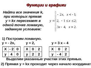 Найти все значения k, при которых прямая y = kx пересекает в одной точке лома
