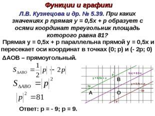 Л.В. Кузнецова и др. № 5.39. При каких значениях р прямая у = 0,5х + р образу