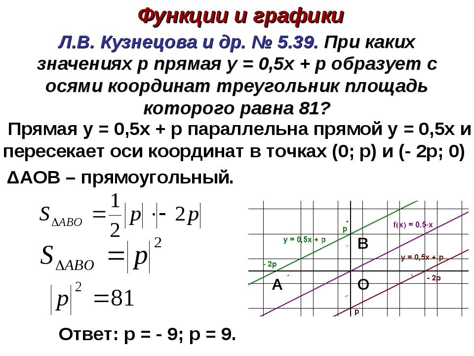 Л.В. Кузнецова и др. № 5.39. При каких значениях р прямая у = 0,5х + р образу...