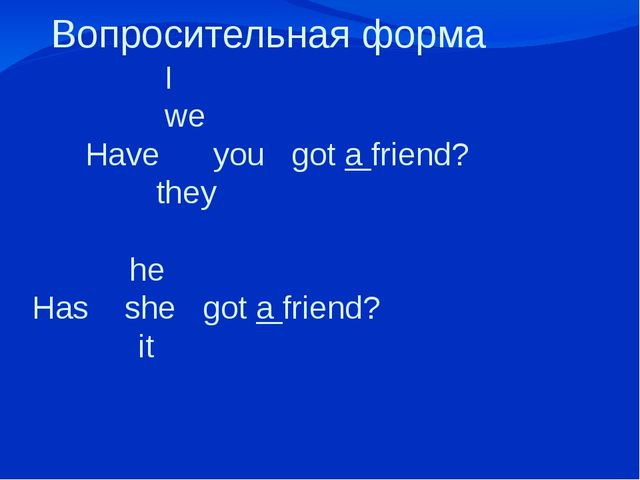 Вопросительная форма I we Have you got a friend? they he Has she got a frien...