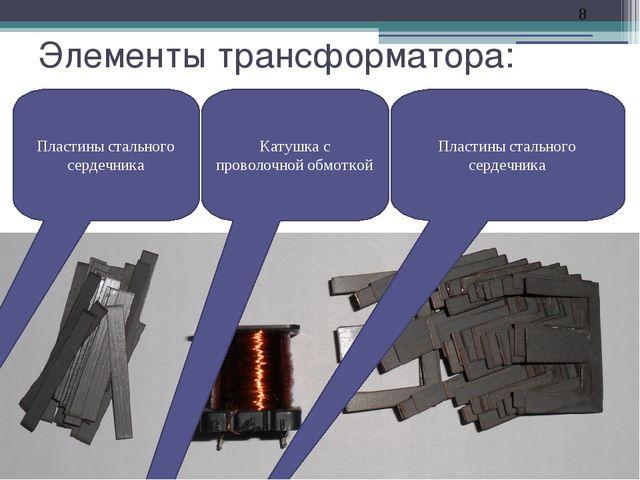 Элементы трансформатора: Пластины стального сердечника Пластины стального сер...