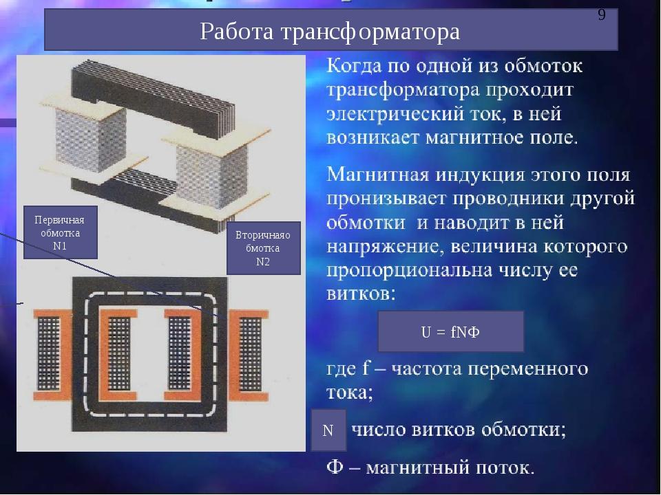 N Работа трансформатора Первичная обмотка N1 Вторичнаяобмотка N2 U = fNФ