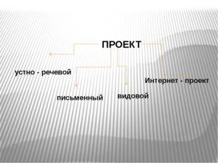 ПРОЕКТ устно - речевой письменный видовой Интернет - проект