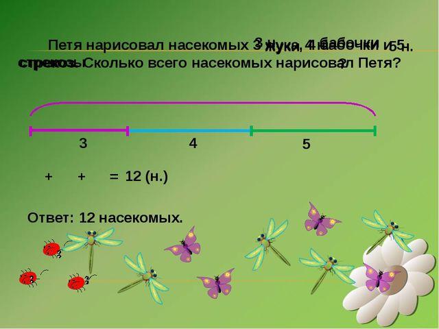 Петя нарисовал насекомых 3 жука, 4 бабочки и 5 стрекоз. Сколько всего насеко...
