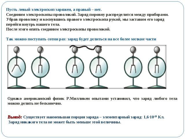 Пусть левый электроскоп заряжен, а правый – нет. Соединим электроскопы провол...
